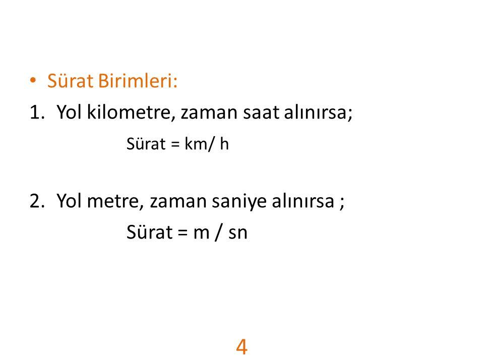 Sürat Birimleri: 1.Yol kilometre, zaman saat alınırsa; Sürat = km/ h 2.Yol metre, zaman saniye alınırsa ; Sürat = m / sn 4