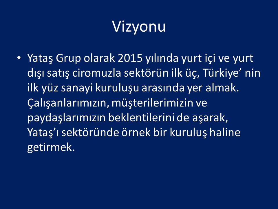 Vizyonu Yataş Grup olarak 2015 yılında yurt içi ve yurt dışı satış ciromuzla sektörün ilk üç, Türkiye' nin ilk yüz sanayi kuruluşu arasında yer almak.