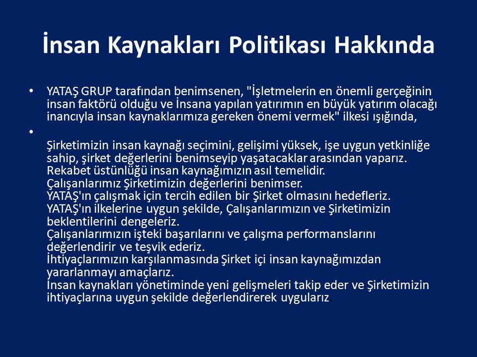 İnsan Kaynakları Politikası Hakkında YATAŞ GRUP tarafından benimsenen,