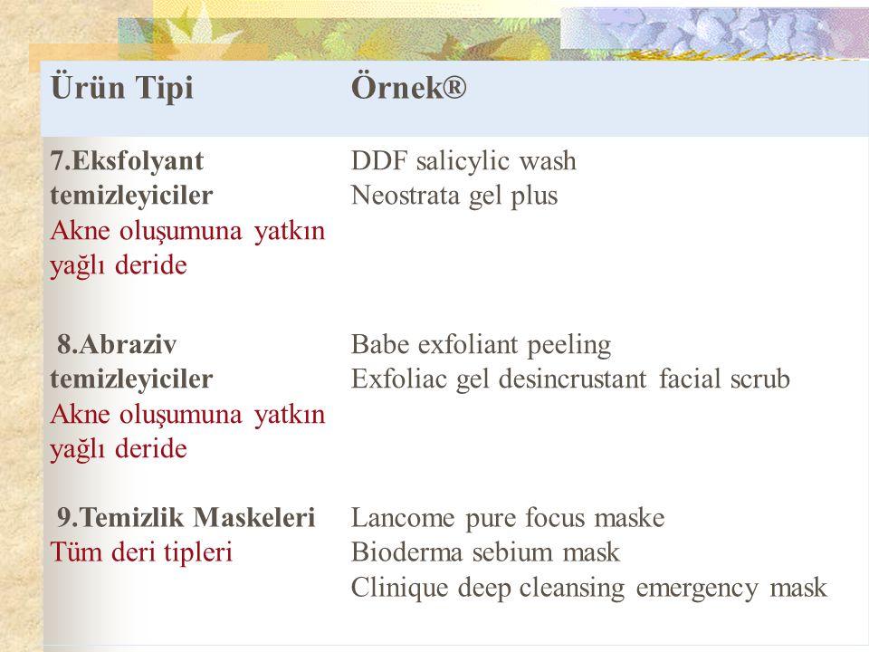 Ürün TipiÖrnek® 7.Eksfolyant temizleyiciler Akne oluşumuna yatkın yağlı deride DDF salicylic wash Neostrata gel plus 8.Abraziv temizleyiciler Akne olu