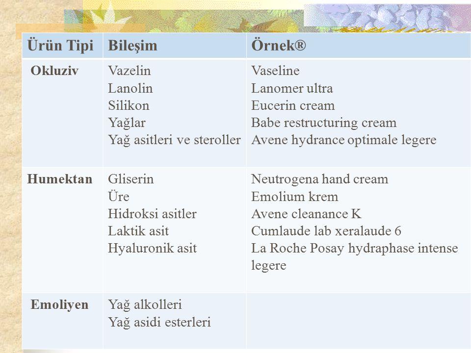 Ürün TipiBileşimÖrnek® OkluzivVazelin Lanolin Silikon Yağlar Yağ asitleri ve steroller Vaseline Lanomer ultra Eucerin cream Babe restructuring cream A