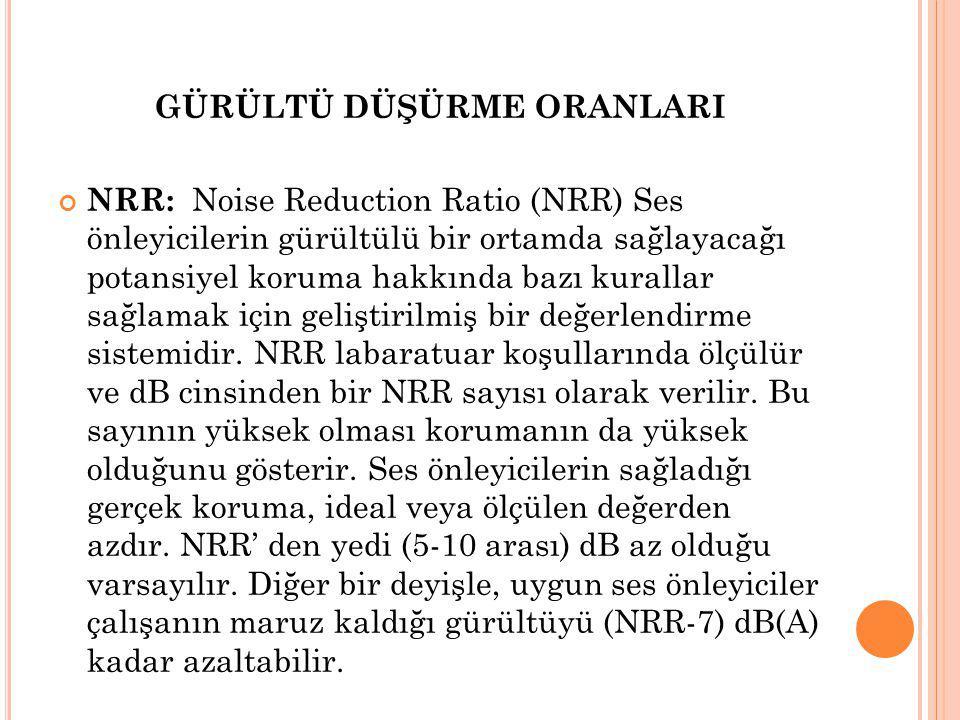 GÜRÜLTÜ DÜŞÜRME ORANLARI NRR: Noise Reduction Ratio (NRR) Ses önleyicilerin gürültülü bir ortamda sağlayacağı potansiyel koruma hakkında bazı kurallar