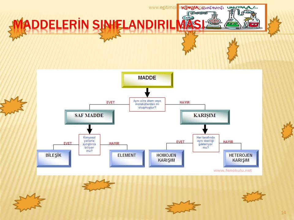 www.egitimcininadresi.com 14