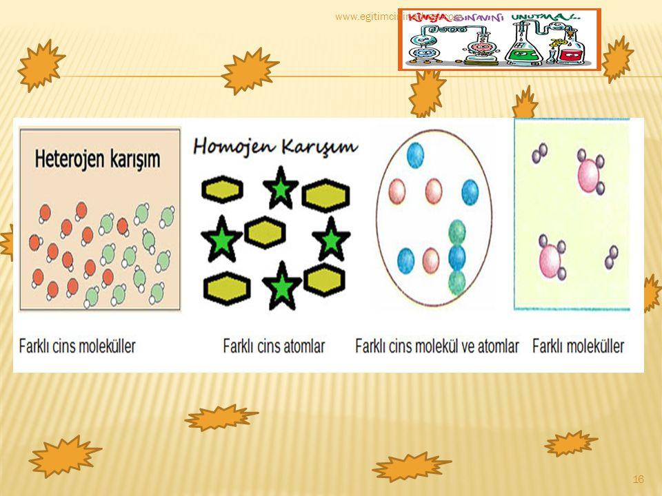 www.egitimcininadresi.com 16
