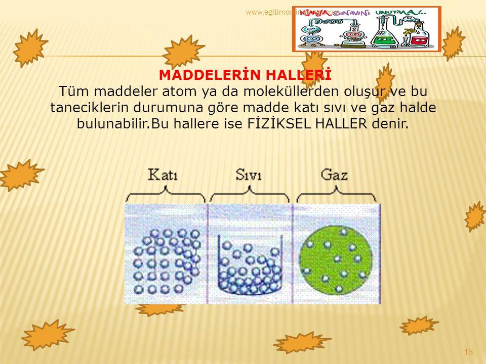 MADDELERİN HALLERİ Tüm maddeler atom ya da moleküllerden oluşur ve bu taneciklerin durumuna göre madde katı sıvı ve gaz halde bulunabilir.Bu hallere i