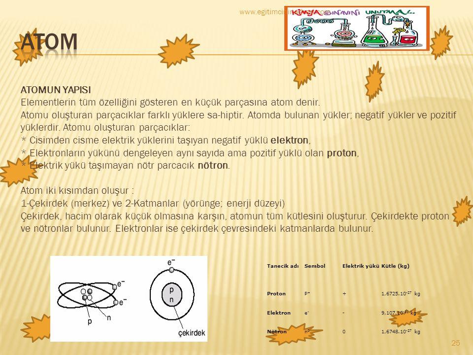 ATOMUN YAPISI Elementlerin tüm özelliğini gösteren en küçük parçasına atom denir. Atomu oluşturan parçacıklar farklı yüklere sa-hiptir. Atomda bulunan