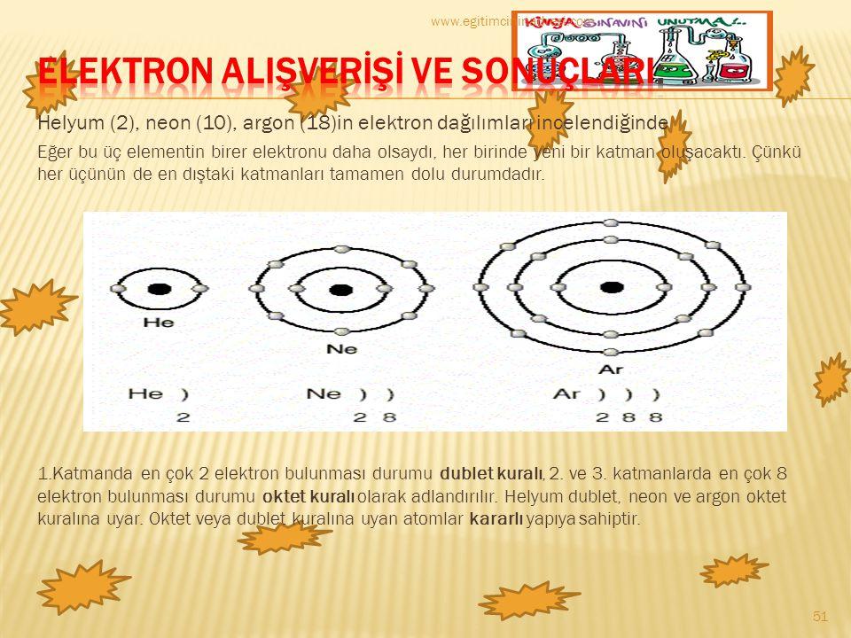 Helyum (2), neon (10), argon (18)in elektron dağılımları incelendiğinde Eğer bu üç elementin birer elektronu daha olsaydı, her birinde yeni bir katman