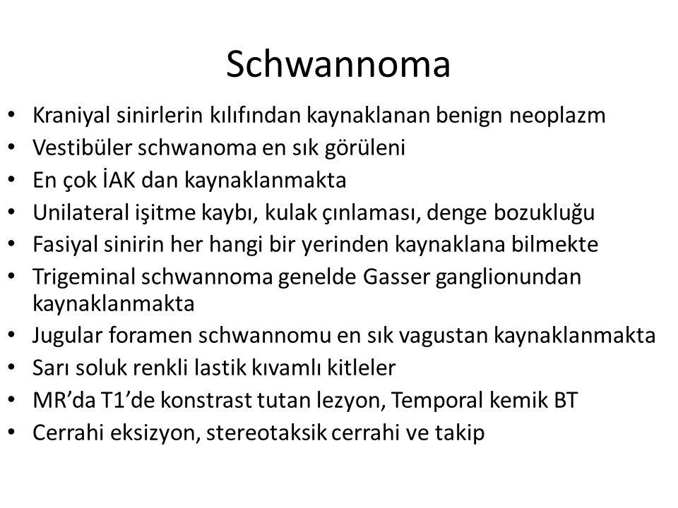 Schwannoma Kraniyal sinirlerin kılıfından kaynaklanan benign neoplazm Vestibüler schwanoma en sık görüleni En çok İAK dan kaynaklanmakta Unilateral iş