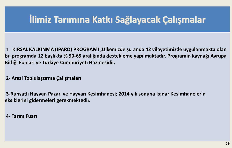 29 İlimiz Tarımına Katkı Sağlayacak Çalışmalar 1- KIRSAL KALKINMA (IPARD) PROGRAMI ;Ülkemizde şu anda 42 vilayetimizde uygulanmakta olan bu programda 12 başlıkta % 50-65 aralığında destekleme yapılmaktadır.