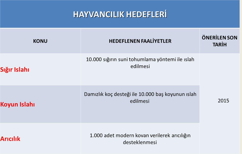 ARZ EDERİM. 30