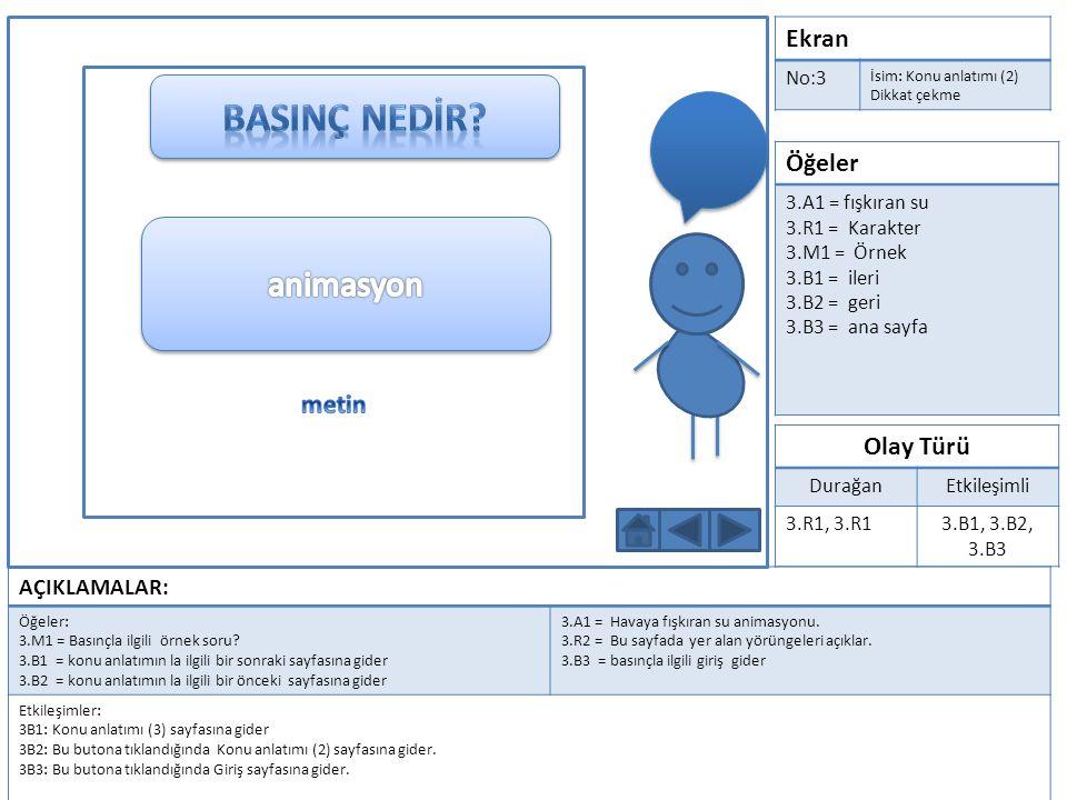 Ekran No:34 İsim: Uygulama Öğeler 34.M1 = başlık 34.R2 = Karakter 34.B1 = uygulama Olay Türü DurağanEtkileşimli 34.B1, 34.B2, 34.B3 AÇIKLAMALAR: Öğeler: 34.M1 = Uygulama başlığı 34.B1 = uygulamayı ifade eder.