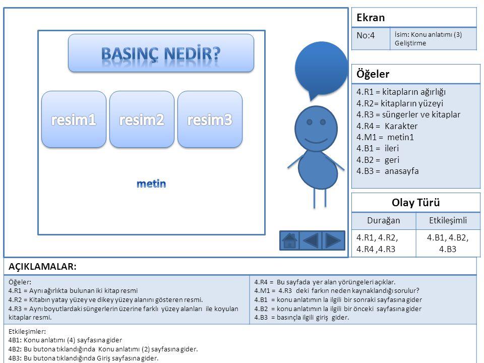 Ekran No:5 İsim: Konu anlatımı (4) Geliştirme Öğeler 5.R1 = süngerler ve kitaplar 5.R2 = Karakter 5.M1 = metin1 5.B1 = ileri 5.B2 = geri 5.B3 = anasayfa Olay Türü DurağanEtkileşimli 5.R1, 5.R25.B1, 5.B2, 5.B3 AÇIKLAMALAR: Öğeler: 5.R1 = Aynı boyutlardaki süngerlerin üzerine farklı yüzey alanları ile koyulan kitapların resmi.