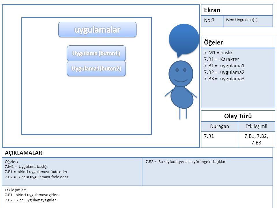 Ekran No:8 İsim: Uygulama(2) Öğeler 8.M1 = uygulama baslığı 8.R1= Karakter 8.U1 = uygulama1 8.B1 = Vur 8.B2 = Yeniden başlat 8.B3 = 8.B4 8.B5 Olay Türü DurağanEtkileşimli 8.M1, 8.R18.B1, 8.B2 AÇIKLAMALAR: Öğeler: 8.M1 = Uygulama başlığı 8.U1 = Tahtaya çivi çakma uygulamasıdır.