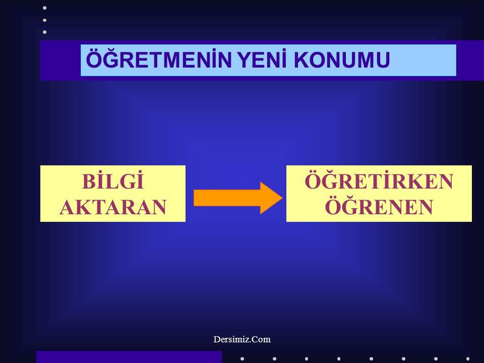 Dersimiz.Com Öğrenmenin 8 Yolu: Sözel Düşünen/Öğrenen Özellikleri: Yazılı-sözlü dil.