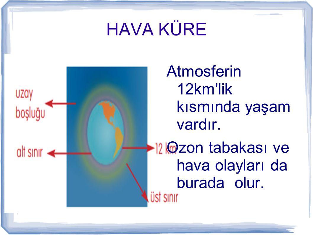 HAVA KÜRE Atmosferin 12km'lik kısmında yaşam vardır. Ozon tabakası ve hava olayları da burada olur.