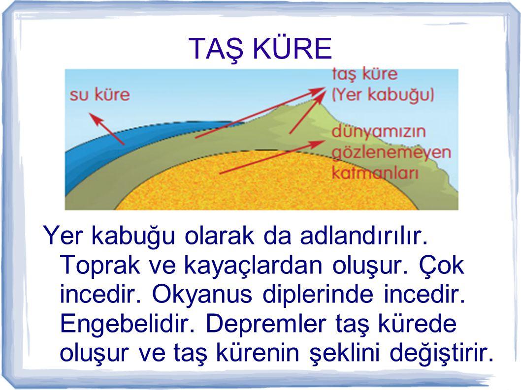 TAŞ KÜRE Yer kabuğu olarak da adlandırılır. Toprak ve kayaçlardan oluşur. Çok incedir. Okyanus diplerinde incedir. Engebelidir. Depremler taş kürede o