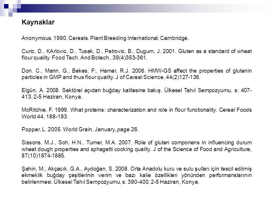 Kaynaklar Anonymous.1990. Cereals. Plant Breeding International, Cambridge.