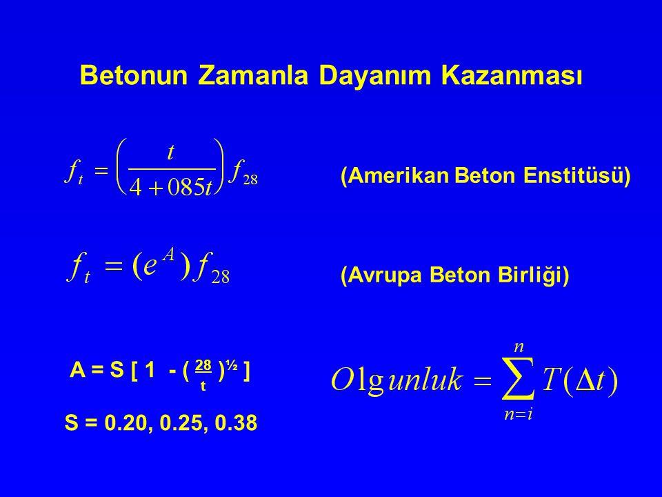 Betonun Zamanla Dayanım Kazanması (Amerikan Beton Enstitüsü) (Avrupa Beton Birliği) A = S [ 1 - ( 28 ) ½ ] t S = 0.20, 0.25, 0.38