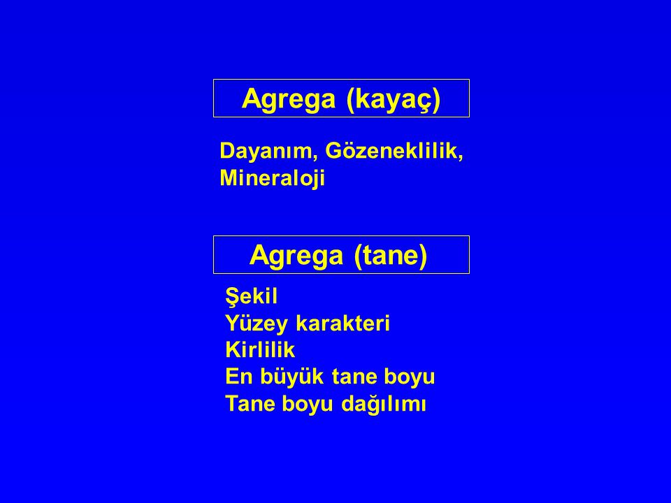 Agrega (kayaç) Dayanım, Gözeneklilik, Mineraloji Agrega (tane) Şekil Yüzey karakteri Kirlilik En büyük tane boyu Tane boyu dağılımı