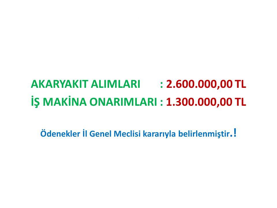 . AKARYAKIT ALIMLARI : 2.600.000,00 TL İŞ MAKİNA ONARIMLARI : 1.300.000,00 TL Ödenekler İl Genel Meclisi kararıyla belirlenmiştir.!