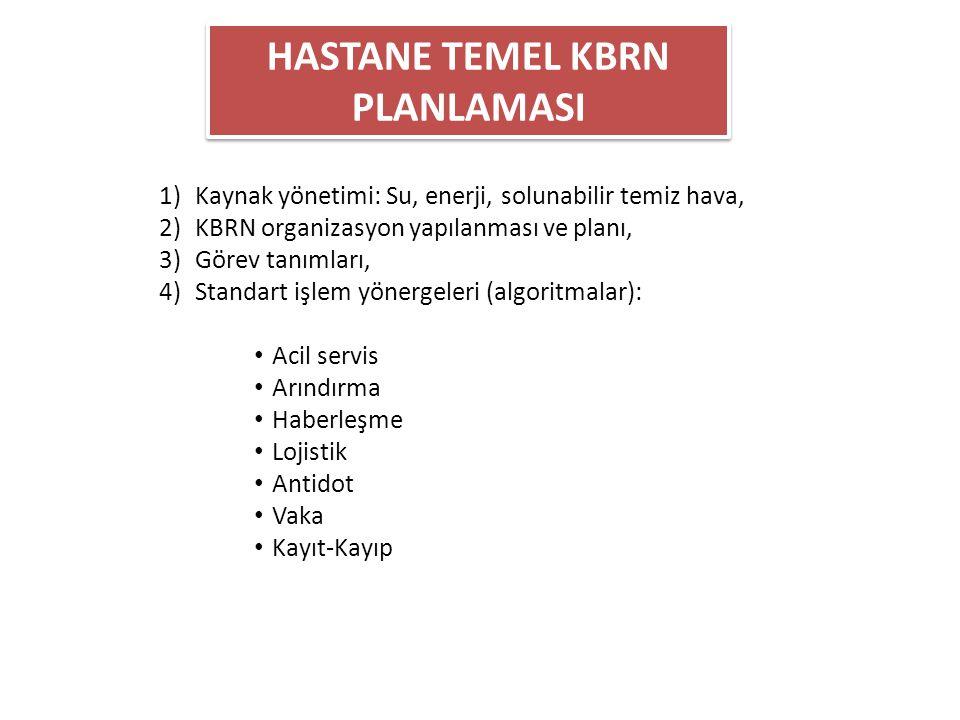 1)Kaynak yönetimi: Su, enerji, solunabilir temiz hava, 2)KBRN organizasyon yapılanması ve planı, 3)Görev tanımları, 4)Standart işlem yönergeleri (algo