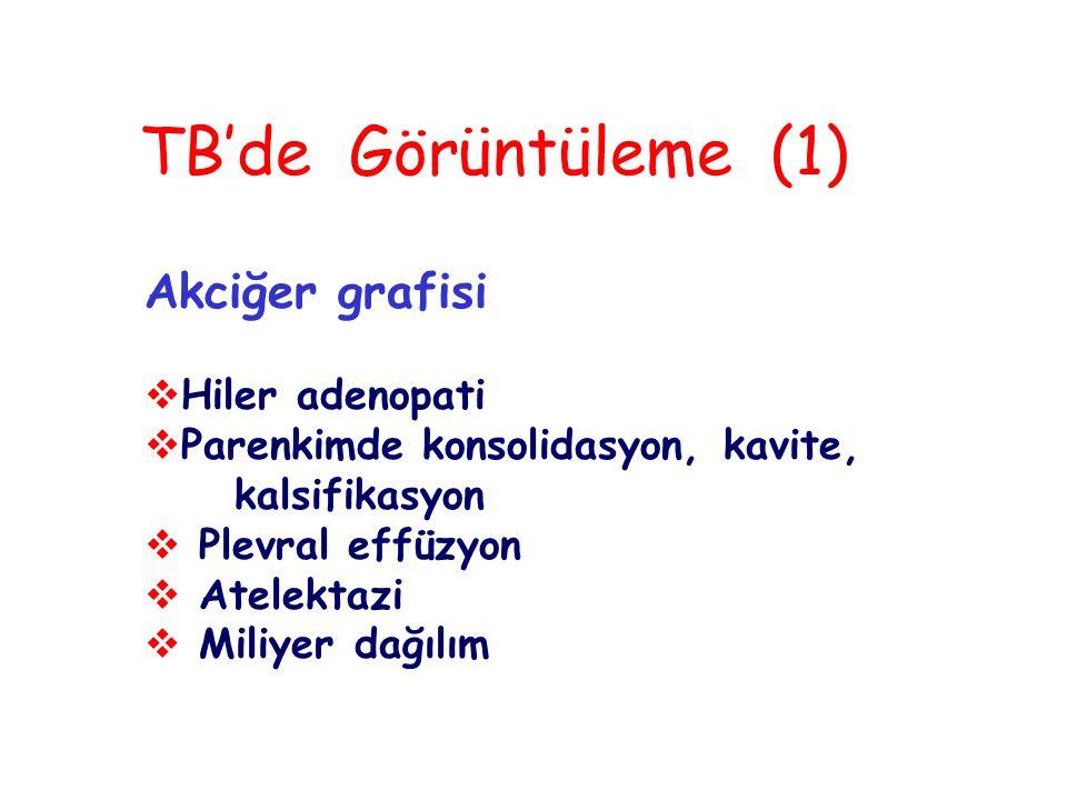 TB'de Görüntüleme (1) Akciğer grafisi  Hiler adenopati  Parenkimde konsolidasyon, kavite, kalsifikasyon  Plevral effüzyon  Atelektazi  Miliyer dağılım
