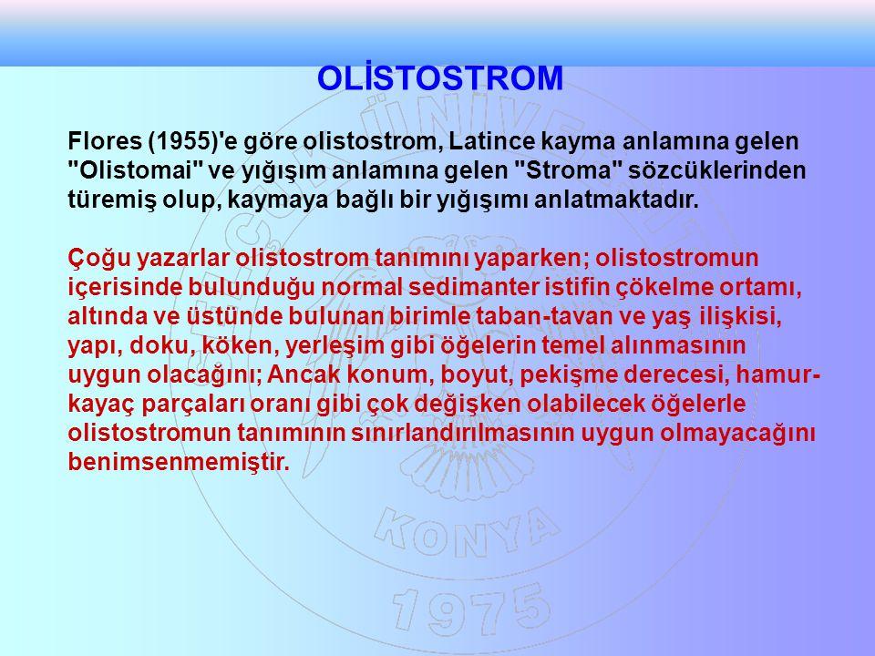 Flores (1955) e göre olistostrom, Latince kayma anlamına gelen Olistomai ve yığışım anlamına gelen Stroma sözcüklerinden türemiş olup, kaymaya bağlı bir yığışımı anlatmaktadır.
