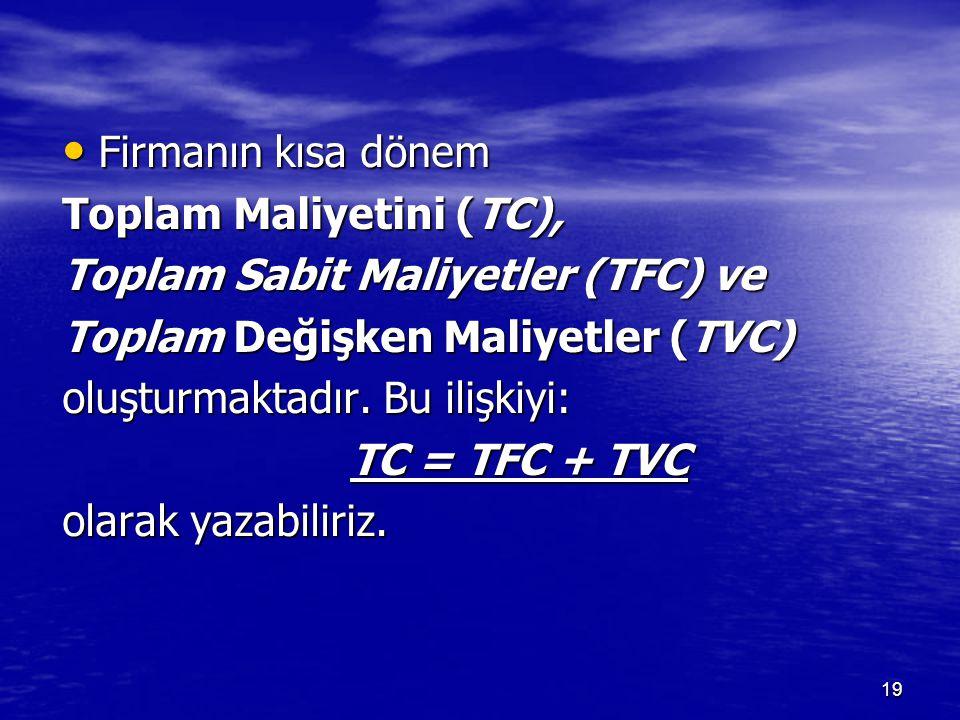 Firmanın kısa dönem Firmanın kısa dönem Toplam Maliyetini (TC), Toplam Sabit Maliyetler (TFC) ve Toplam Değişken Maliyetler (TVC) oluşturmaktadır.