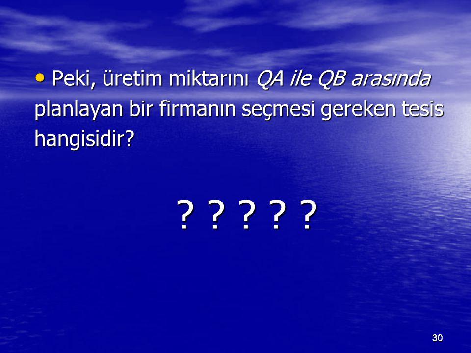 Peki, üretim miktarını QA ile QB arasında Peki, üretim miktarını QA ile QB arasında planlayan bir firmanın seçmesi gereken tesis hangisidir.