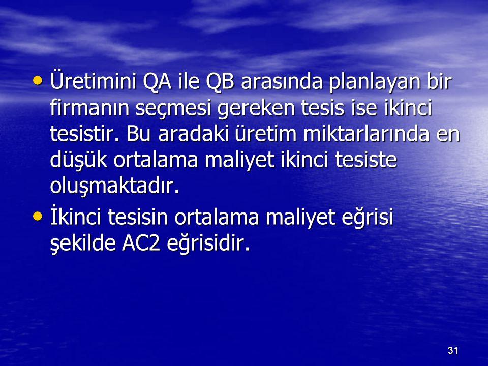 Üretimini QA ile QB arasında planlayan bir firmanın seçmesi gereken tesis ise ikinci tesistir.