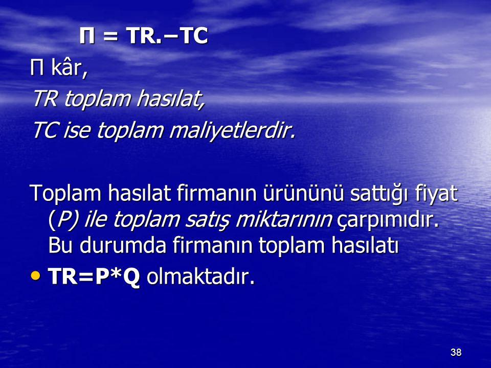 Π = TR.−TC Π kâr, TR toplam hasılat, TC ise toplam maliyetlerdir.