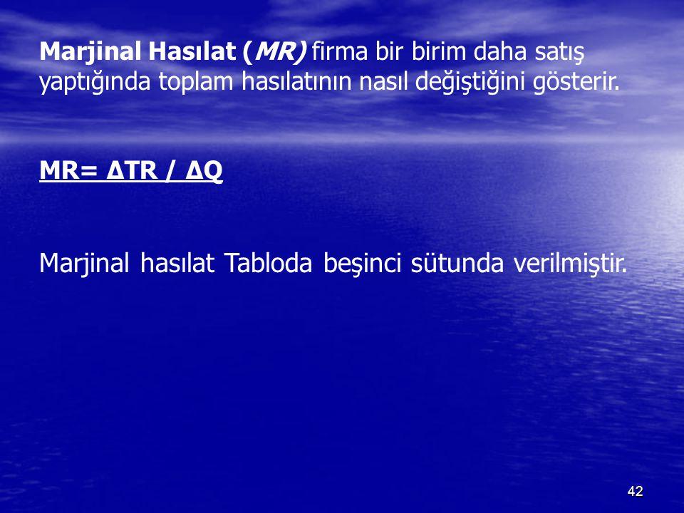 42 Marjinal Hasılat (MR) firma bir birim daha satış yaptığında toplam hasılatının nasıl değiştiğini gösterir.