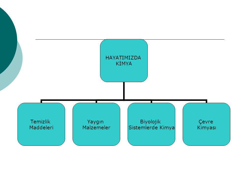 HAYATIMIZDA KİMYA Temizlik Maddeleri Yaygın Malzemeler Biyolojik Sistemlerde Kimya Çevre Kimyası