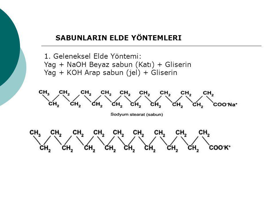 1. Geleneksel Elde Yöntemi: Yag + NaOH Beyaz sabun (Katı) + Gliserin Yag + KOH Arap sabun (jel) + Gliserin SABUNLARIN ELDE YÖNTEMLERI