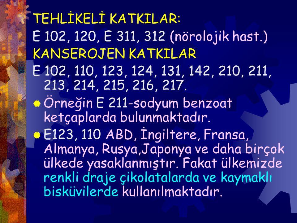 TEHLİKELİ KATKILAR: E 102, 120, E 311, 312 (nörolojik hast.) KANSEROJEN KATKILAR E 102, 110, 123, 124, 131, 142, 210, 211, 213, 214, 215, 216, 217.