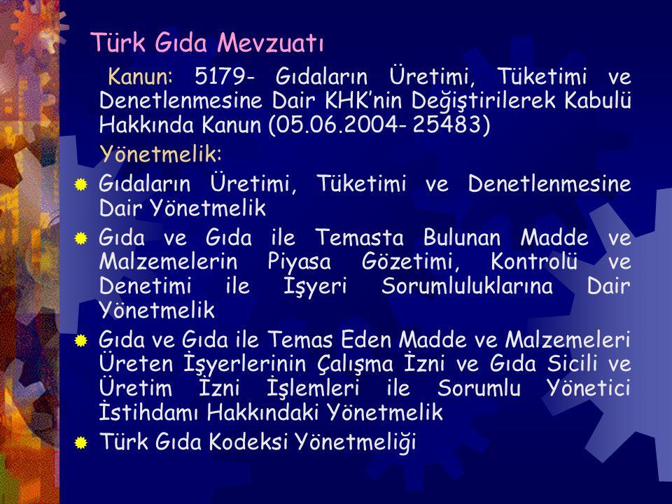 Türk Gıda Mevzuatı Kanun: 5179- Gıdaların Üretimi, Tüketimi ve Denetlenmesine Dair KHK'nin Değiştirilerek Kabulü Hakkında Kanun (05.06.2004- 25483) Yönetmelik:  Gıdaların Üretimi, Tüketimi ve Denetlenmesine Dair Yönetmelik  Gıda ve Gıda ile Temasta Bulunan Madde ve Malzemelerin Piyasa Gözetimi, Kontrolü ve Denetimi ile İşyeri Sorumluluklarına Dair Yönetmelik  Gıda ve Gıda ile Temas Eden Madde ve Malzemeleri Üreten İşyerlerinin Çalışma İzni ve Gıda Sicili ve Üretim İzni İşlemleri ile Sorumlu Yönetici İstihdamı Hakkındaki Yönetmelik  Türk Gıda Kodeksi Yönetmeliği
