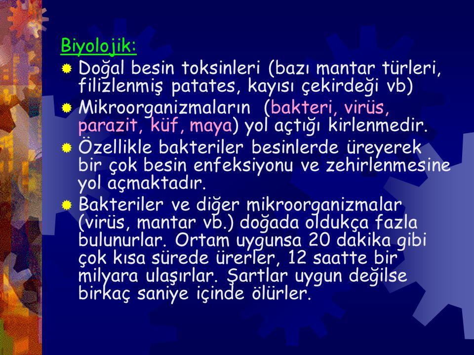 Türk Gıda Kodeksi Yönetmeliği  Kapsam,  Gıdaların kalite ve hijyenle ilgili özellikleri,  Katkı maddeleri,  Aroma maddeleri,  Pestisit ve veteriner ilaç kalıntıları,  Gıda bulaşanları,  Ambalaj ve işaretleme,  Depolama ve taşıma kuralları,  Numune alma ve analiz metodları,