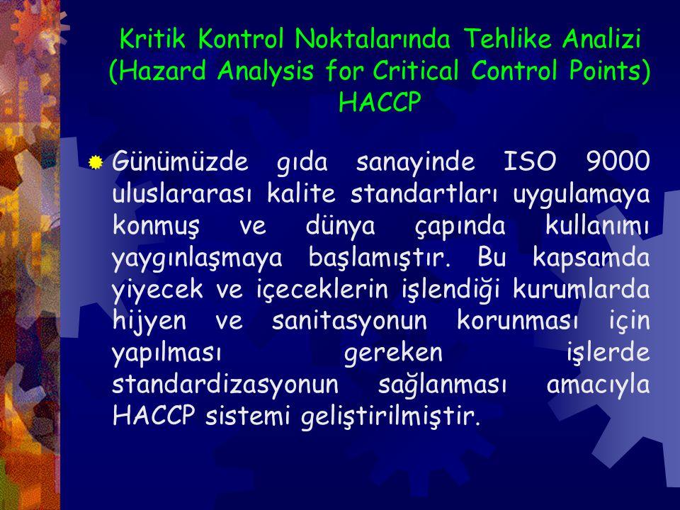 Kritik Kontrol Noktalarında Tehlike Analizi (Hazard Analysis for Critical Control Points) HACCP  Günümüzde gıda sanayinde ISO 9000 uluslararası kalite standartları uygulamaya konmuş ve dünya çapında kullanımı yaygınlaşmaya başlamıştır.
