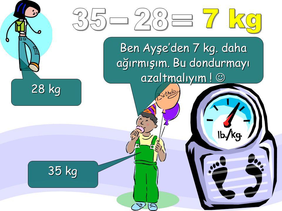 Ayşe ve Cem'in ağırlıkları tartının göstergesinde yazacak. İkisininkini de sıra ile izleyin ve not alın. Cem, Ayşe'den kaç kg. ağır bulun. 2835