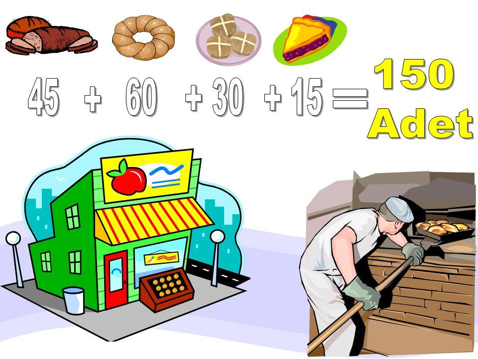 Hamur işi reyonumuzda ürün kalmamış. Reyonda sabahleyin, 45 ekmek, 60 simit, 30 börek ve 15 tatlı vardı.