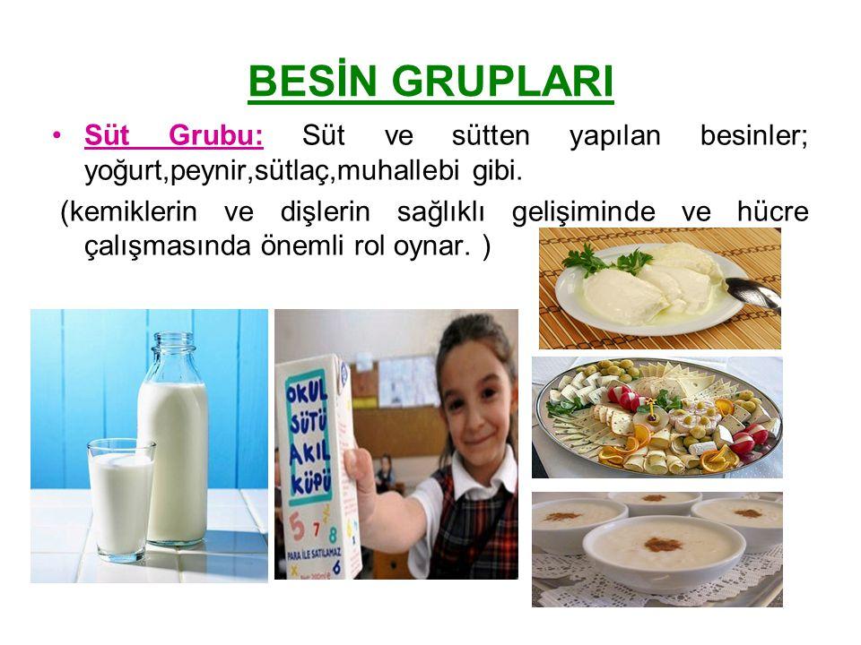 BESİN GRUPLARI Süt Grubu: Süt ve sütten yapılan besinler; yoğurt,peynir,sütlaç,muhallebi gibi. (kemiklerin ve dişlerin sağlıklı gelişiminde ve hücre ç