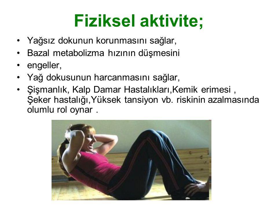 Fiziksel aktivite; Yağsız dokunun korunmasını sağlar, Bazal metabolizma hızının düşmesini engeller, Yağ dokusunun harcanmasını sağlar, Şişmanlık, Kalp