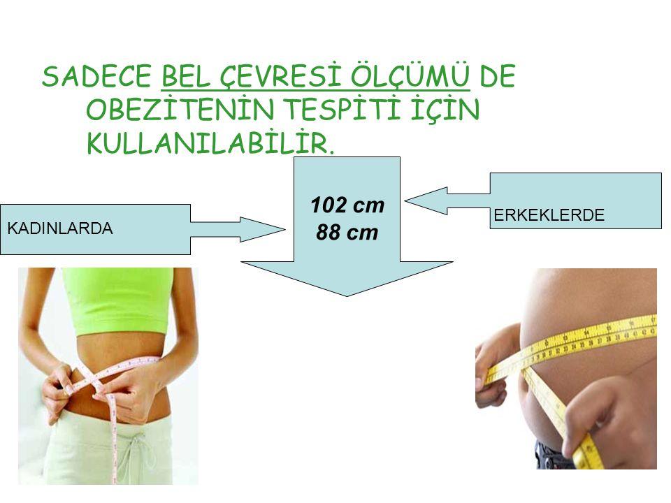 Obezitenin Yol Açtığı Sağlık Problemleri Tip 2 Şeker hastalığı Yüksek tansiyon Kalp damar hastalıkları Karaciğer yağlanması Astım Solunum zorluğu Eklem kireçlenmesi Felç Uyku apnesi Ruhsal sorunlar vb.