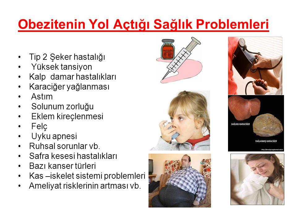 Obezitenin Oluşmasında Başlıca Nedenler : ** Aşırı ve yanlış beslenme alışkanlıkları ** Yetersiz fiziksel aktivite Yaş Cinsiyet Eğitim düzeyi Sosyo – kültürel etmenler Gelir durumu Hormonal ve metabolik etmenler Genetik etmenler Psikolojik problemler Sık aralıklarla çok düşük enerjili diyetler uygulama Sigara- alkol kullanma durumu Kullanılan bazı ilaçlar (anti deprasanlar vb.) Doğum sayısı ve doğumlar arası süre