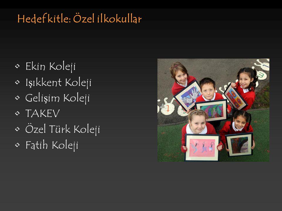 Hedef kitle: Özel ilkokullar Ekin Koleji I ş ıkkent Koleji Geli ş im Koleji TAKEV Özel Türk Koleji Fatih Koleji