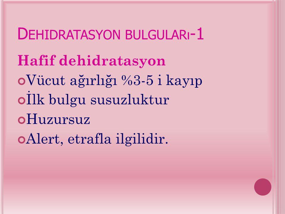 D EHIDRATASYON BULGULARı -1 Hafif dehidratasyon Vücut ağırlığı %3-5 i kayıp İlk bulgu susuzluktur Huzursuz Alert, etrafla ilgilidir.