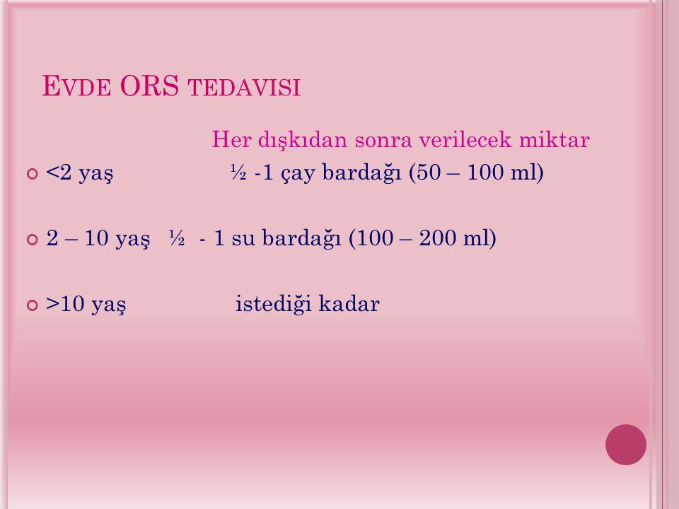 E VDE ORS TEDAVISI Her dışkıdan sonra verilecek miktar <2 yaş½ -1 çay bardağı (50 – 100 ml) 2 – 10 yaş ½ - 1 su bardağı (100 – 200 ml) >10 yaş istediğ