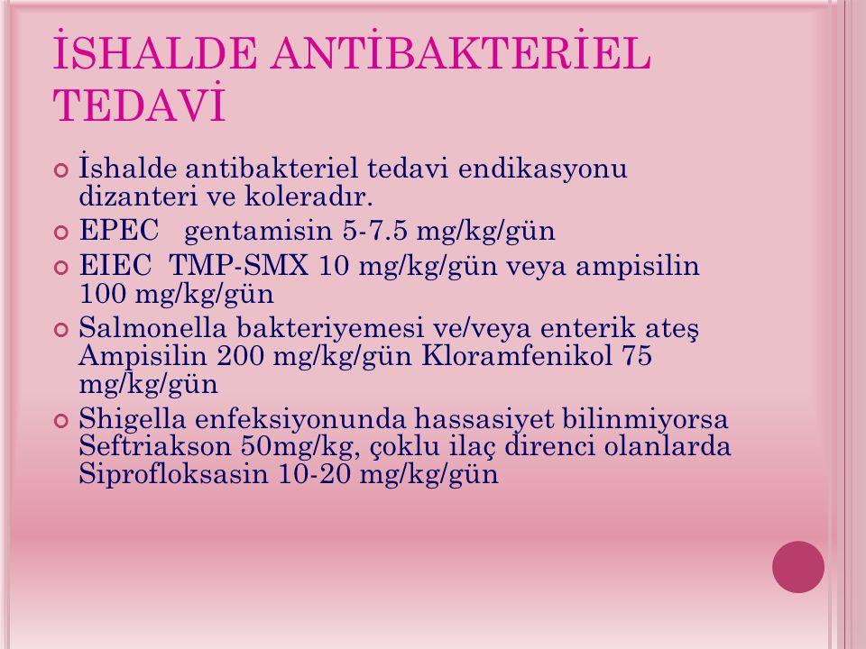 İSHALDE ANTİBAKTERİEL TEDAVİ İshalde antibakteriel tedavi endikasyonu dizanteri ve koleradır. EPEC gentamisin 5-7.5 mg/kg/gün EIEC TMP-SMX 10 mg/kg/gü