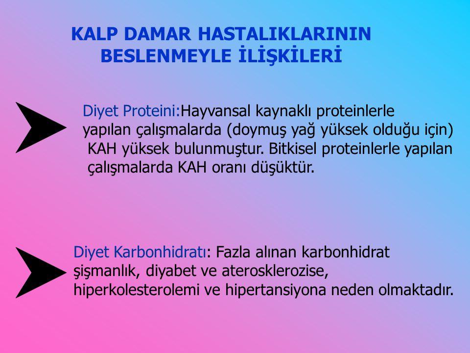 KALP DAMAR HASTALIKLARININ BESLENMEYLE İLİŞKİLERİ Diyet Proteini:Hayvansal kaynaklı proteinlerle yapılan çalışmalarda (doymuş yağ yüksek olduğu için) KAH yüksek bulunmuştur.