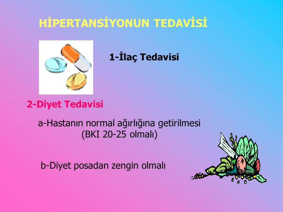 HİPERTANSİYONUN TEDAVİSİ 1-İlaç Tedavisi 2-Diyet Tedavisi a-Hastanın normal ağırlığına getirilmesi (BKI 20-25 olmalı) b-Diyet posadan zengin olmalı